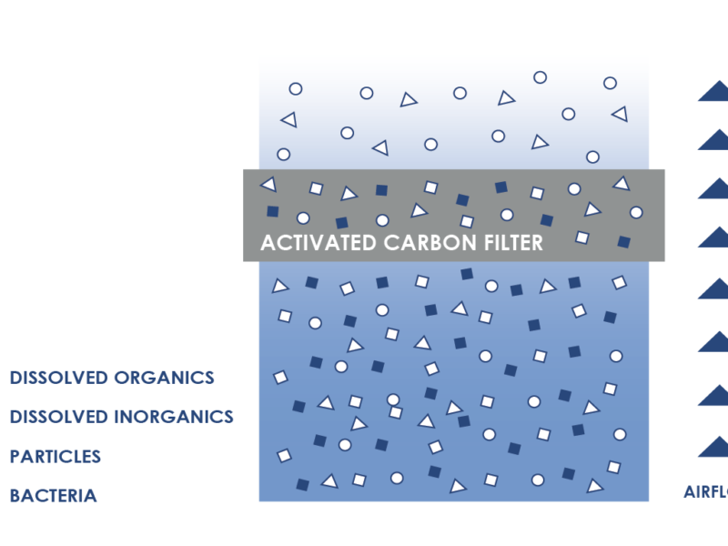 Activated Carbon Filters-03